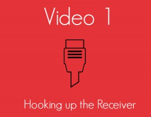 Hooking up the Receiver Video 1